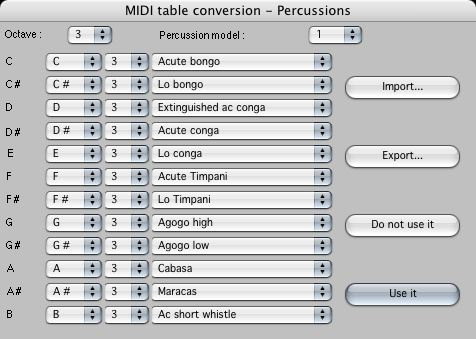 Pizzicato Music Notation For Drums And Percussion