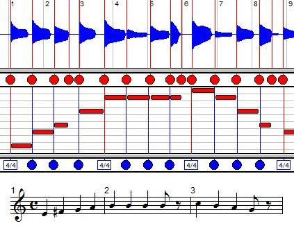 Pizzicato Guitar Music Notation Software For The Guitar